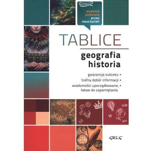 GEOGRAFIA I HISTORIA TABLICE - Opracowanie zbiorowe, praca zbiorowa