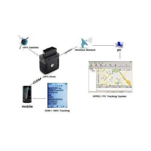 Lokalizator GPS + Kontrola Paliwa + Podsłuch + On-Line itd. (podsłuch szpiegowski)