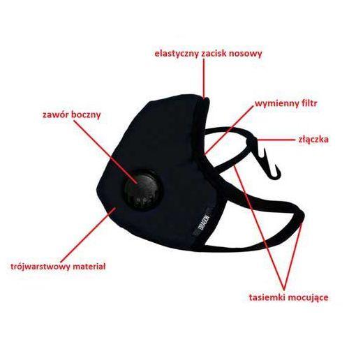 Certyfikowana maska ANTYsmogowa - wersja miejska + 2 filtry
