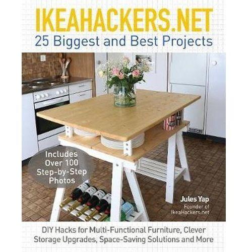 Ikeahackers.net, Century