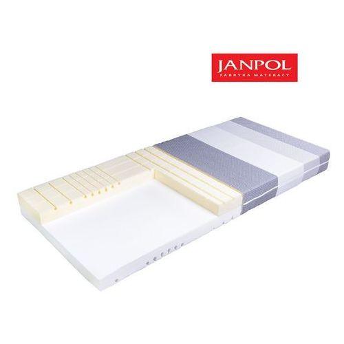Janpol daino - materac piankowy, rozmiar - 140x200, pokrowiec - jersey standard wyprzedaż, wysyłka gratis marki Materace janpol