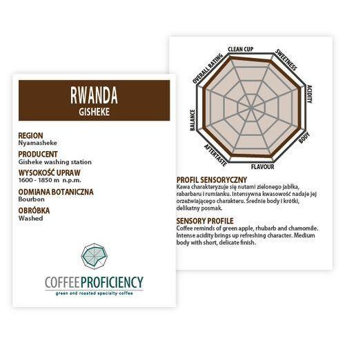 Coffee Proficiency RWANDA GISHEKE 250g