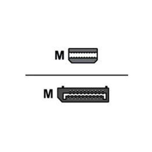 Htc displayport cable