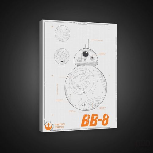 Obraz STAR WARS EPISODE VII THE FORCE AWAKENS: BB-8 PPD1938