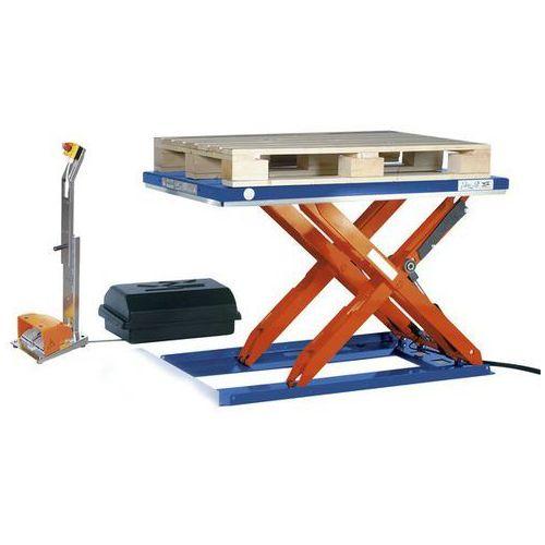 Płaski stół podnośny,dł. x szer. 1350 x 1270 mm, zakres podnoszenia do 900 mm, platforma zamknięta marki Unbekannt