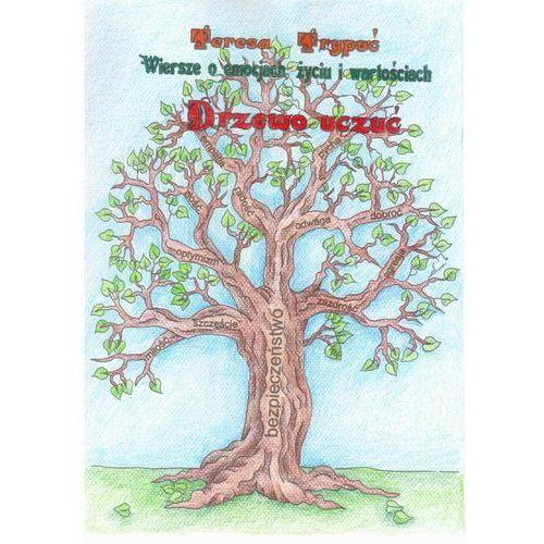 Drzewo życia Sprawdź