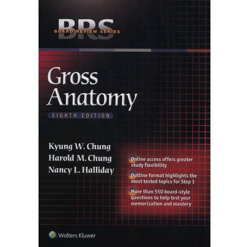 Anatomie - sprawdź! (str. 10 z 29)