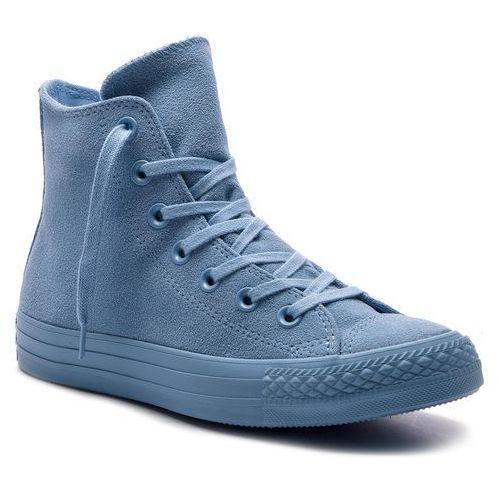 Sneakersy CONVERSE - Ctas Hi 561729C Light Blue/Light B, kolor niebieski