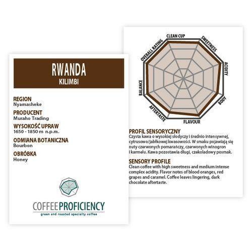 rwanda kilimbi 250g marki Coffee proficiency