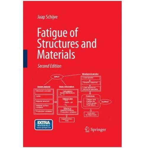 Fatigue of Structures and Materials (9781402068072)