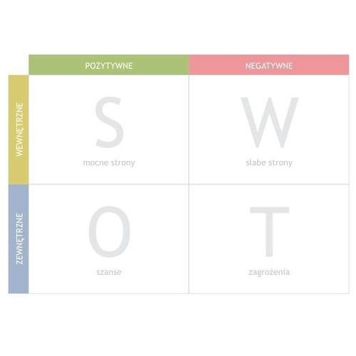 swot opel Wikiwealth offers a comprehensive swot analysis of general motors (gm) our free research report includes general motors's strengths, weaknesses, opportunities, and threats.