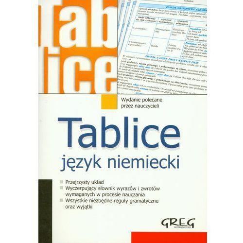 Tablice. Język niemiecki (2007)