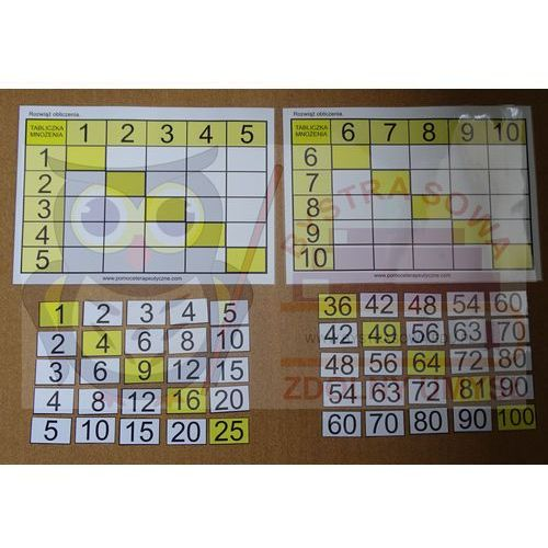 Tabliczki mnożenia - wersja podstawowa (wyniki działań do 100)