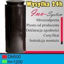 INV System Studznieka wodomierzowa H=1200 DN500 z kat. wodomierze