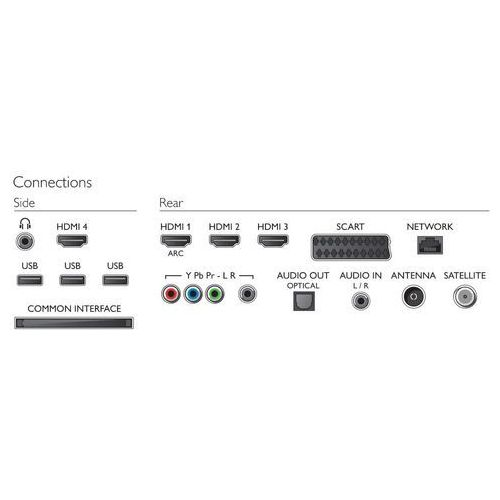 LED 47PFL6008 producenta Philips