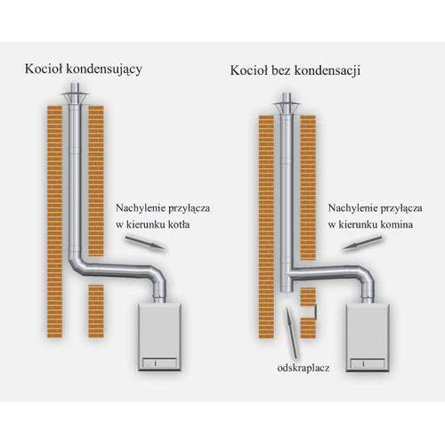 Systemy kominowe Trójnik rewizyjny redukcyjny turbo 90 st 60-110 / 80-125