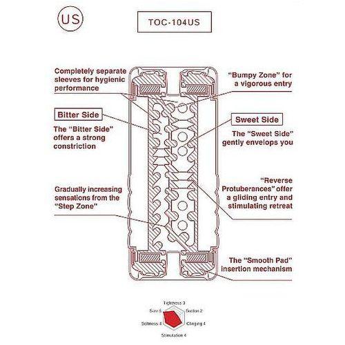 Masturbator TENGA - Double Hole Cup - U.S. - oferta [05e246726785c59b]