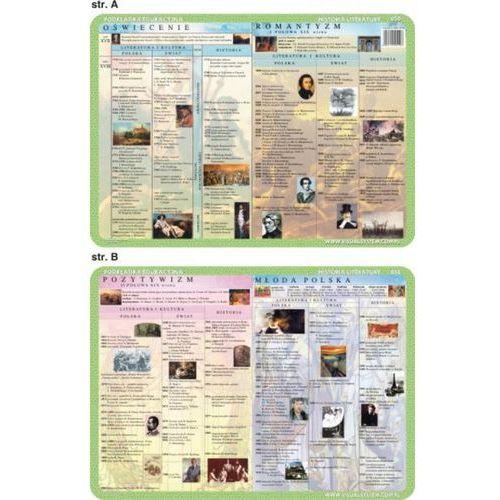Historia Literatury - podkładka edukacyjna nr 050 - oferta [d52de50a51c213c3]
