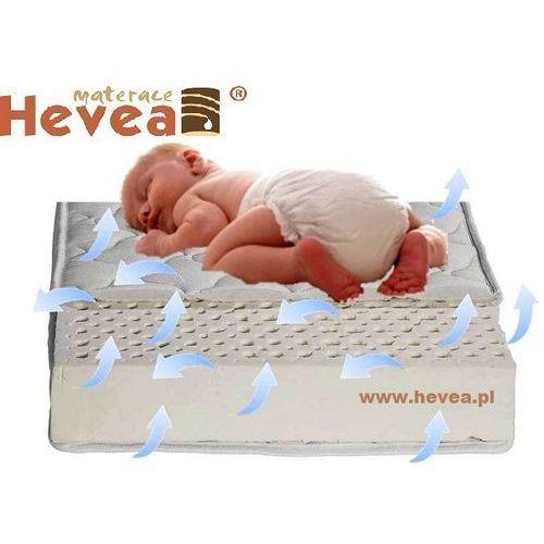 Produkt MATERAC LATEKSOWY HEVEA CELEBRITIES 70x140cm