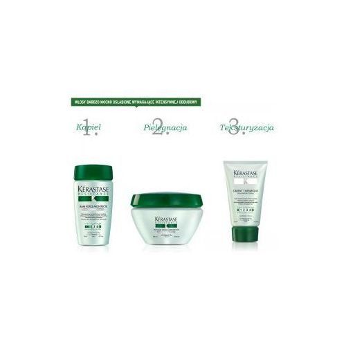 Produkt z kategorii- pozostałe kosmetyki do włosów - Zestaw Kerastase do włosów bardzo mocno osłabionych wymagających intensywnej odbudowy.