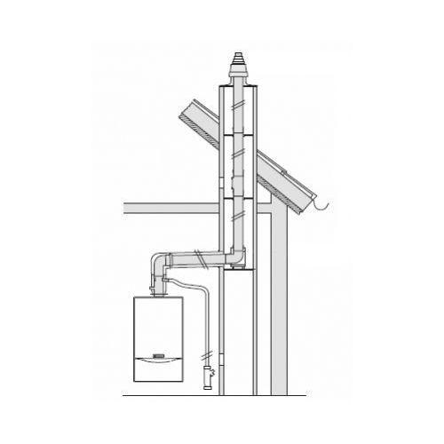 Oferta Vaillant Zestaw podłączeniowy do szachtu kominowego (80/125) z kat.: ogrzewanie